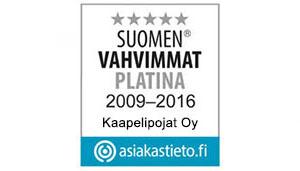 Kaapelipojat Oy - Suomen Vahvimmat 2009-2016